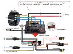 HPM varikių pajungimo diagrama