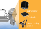 Electric boat conversion kit