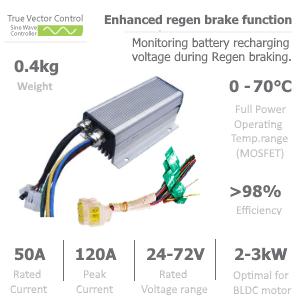 Sinusoidal Brushless BLDC motor controller KLS-S series 24-72V, 120A