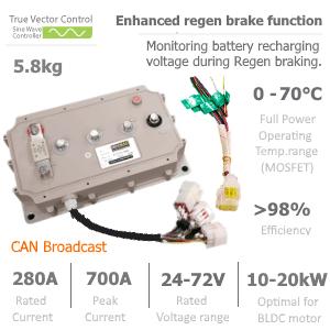 Sinusoidal Brushless BLDC motor controller KLS-8080I series