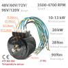 BLDC / PMSM brushless motor HPM-10KW - Nominal power10kW~13kW | 13,4AG~17,4AG |  650cm3