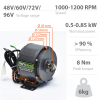 Three-phase permament magnet motor 500W BLT-500