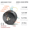 BLDC / PMSM brushless motor HPM-3000B - Nominal power 3kW~5kW  |  4HP~6,7HP |  250 cm3