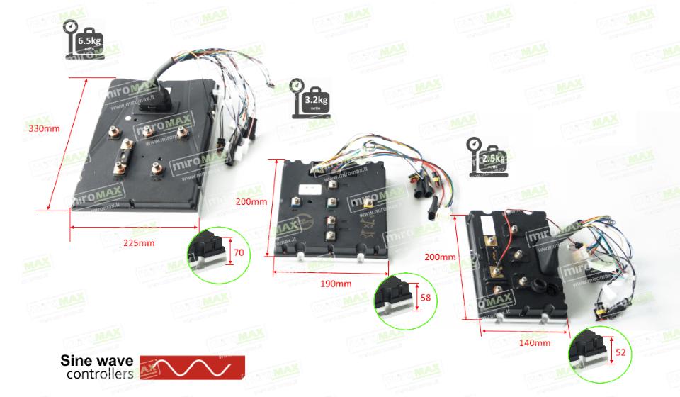 controller bldc 250 500a hpc500h 72v bldc motor. Black Bedroom Furniture Sets. Home Design Ideas