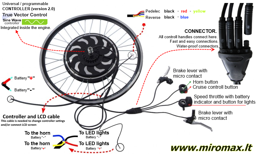 250w e-bike kit without the rim - electric bicycle conversion kit - miromax  - future today!