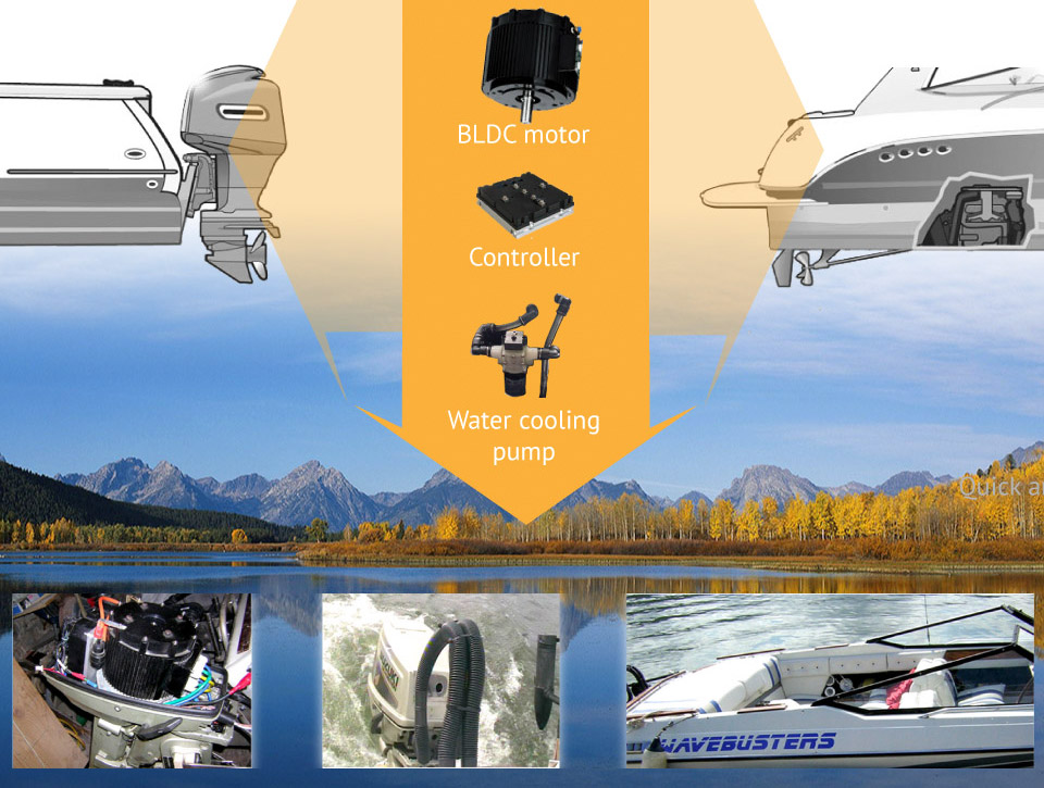 Electric boat conversion kit - ECO Transport - electric conversion
